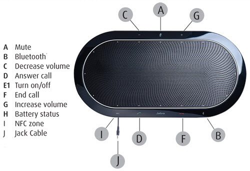 Jabra Speak 810 features