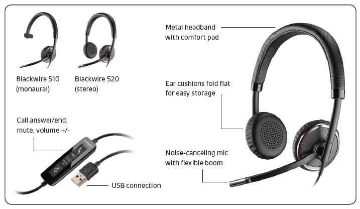 Plantronics Blackwire 500 info