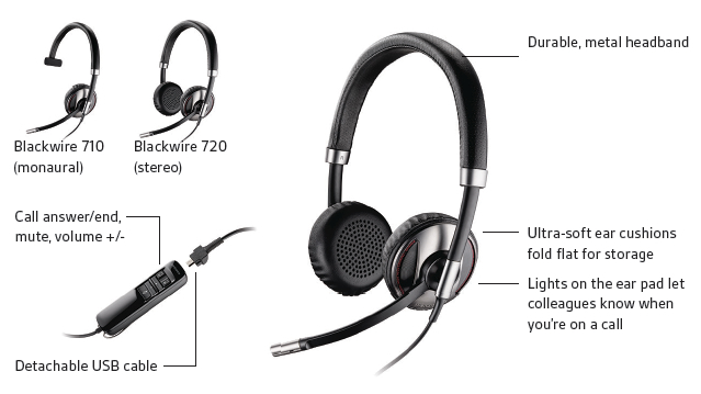 Plantronics Blackwire 700 info